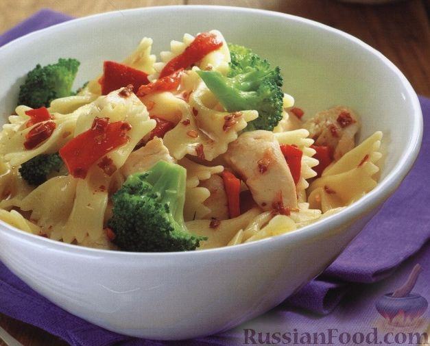 Рецепт Макароны с куриным филе и брокколи