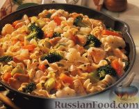 Фото к рецепту: Макароны с овощами и куриным филе