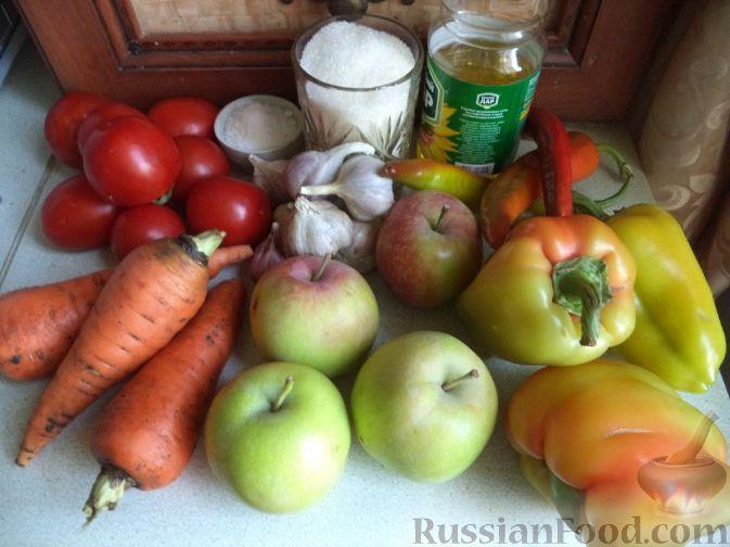 Рецепты кексов в домашних условиях в формочках с фото пошагово