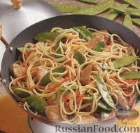 Фото к рецепту: Спагетти с курицей по-китайски