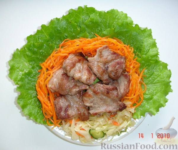 Рецепт Жареная свининка
