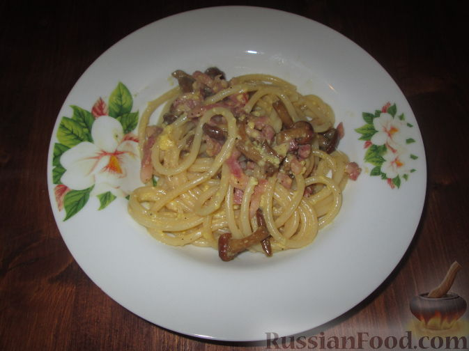 Рецепт Паста Карбонара с грибами