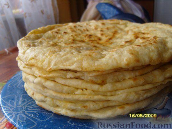 Закусочные корзиночки тесто рецепт