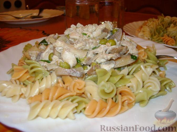 Рецепт Макароны с грибами и курицей