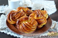 Фото к рецепту: Сдобные булочки с вареньем